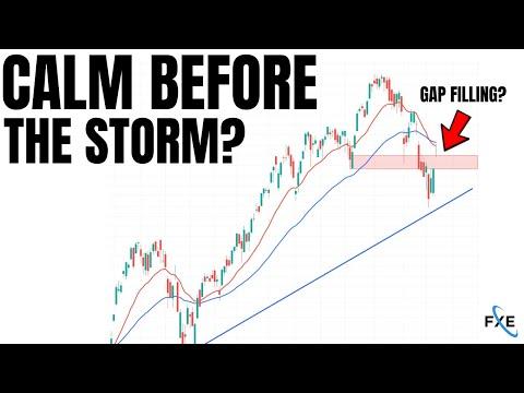 The Stock Market Awaits This BIG NEWS! [Stock Market Analysis, Nasdaq, QQQ, SP500, TSLA]